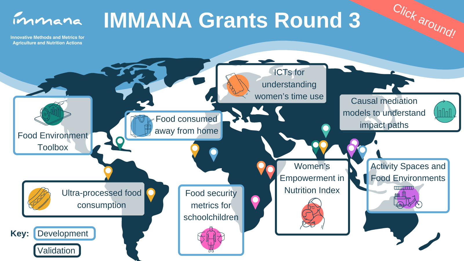 IMMANA Grants Round 3 announcement graphic