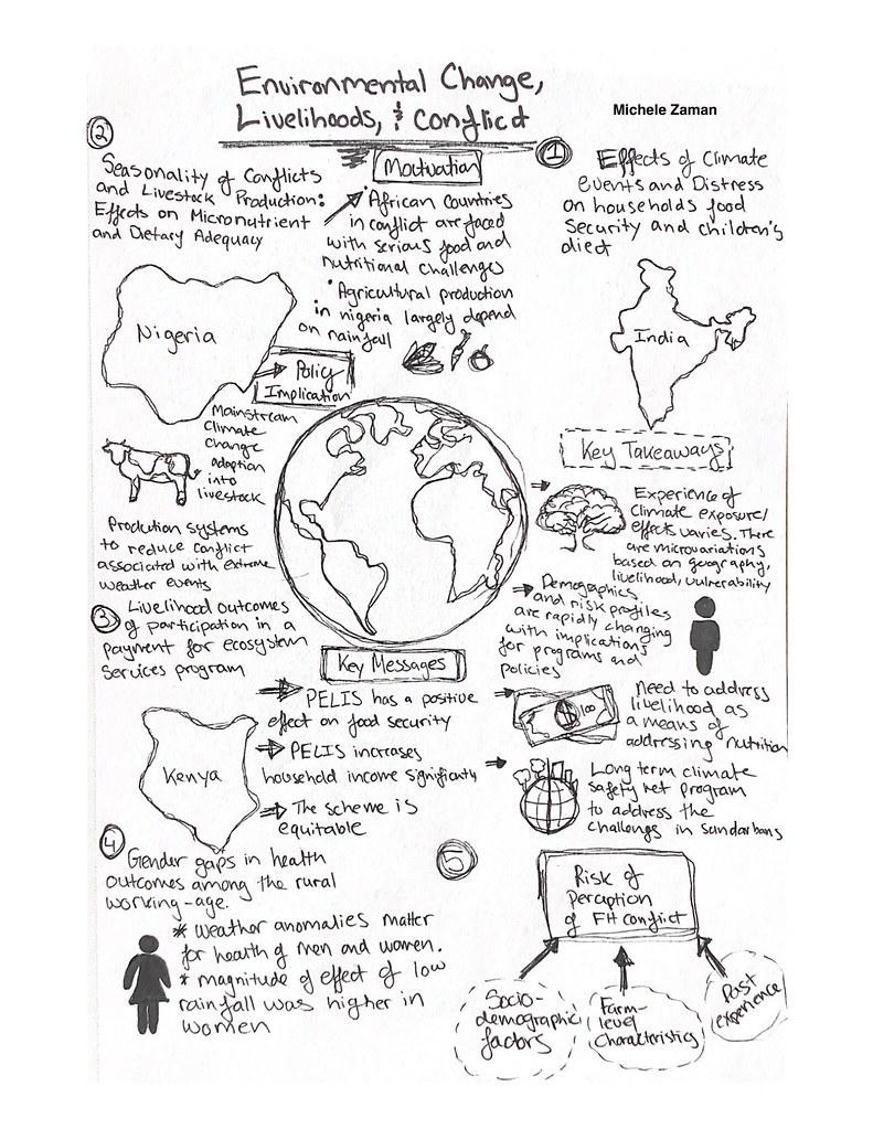 Michele Zaman Environmental change